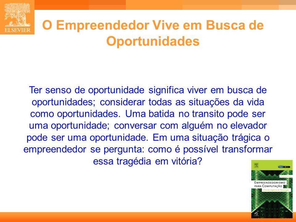 11 Capa O Empreendedor Vive em Busca de Oportunidades Ter senso de oportunidade significa viver em busca de oportunidades; considerar todas as situaçõ