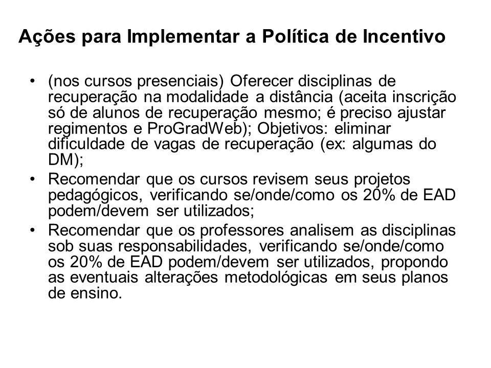 Ações para Implementar a Política de Incentivo (nos cursos presenciais) Oferecer disciplinas de recuperação na modalidade a distância (aceita inscriçã