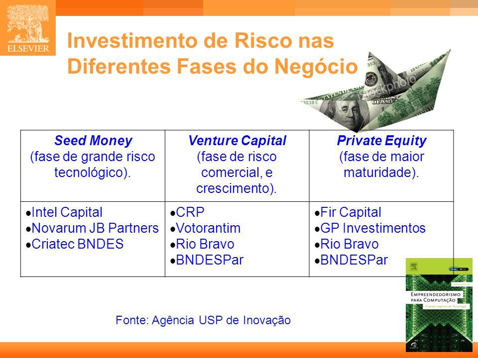 20 Capa Investimento de Risco nas Diferentes Fases do Negócio Fonte: Agência USP de Inovação Seed Money (fase de grande risco tecnológico). Venture Ca