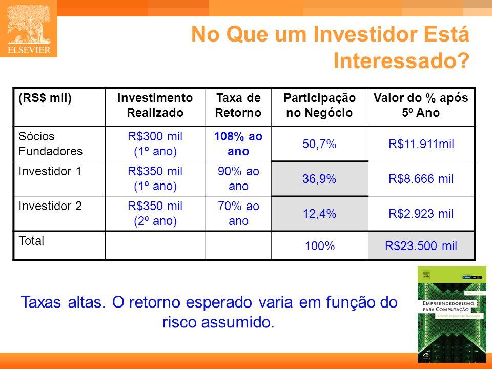 25 Capa No Que um Investidor Está Interessado? (RS$ mil)Investimento Realizado Taxa de Retorno Participação no Negócio Valor do % após 5º Ano Sócios F