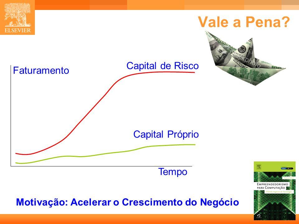 30 Capa Vale a Pena? Capital de Risco Capital Próprio Faturamento Tempo Motivação: Acelerar o Crescimento do Negócio