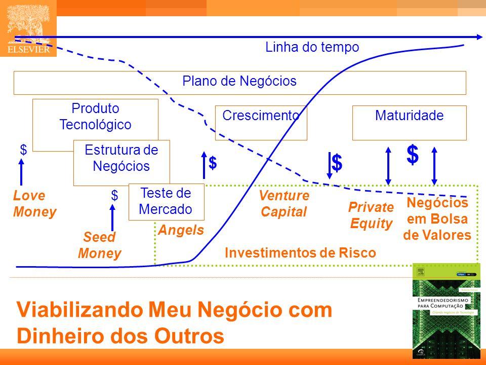 32 Capa Viabilizando Meu Negócio com Dinheiro dos Outros Produto Tecnológico Estrutura de Negócios Crescimento $ Venture Capital $ Seed Money $Love Mo