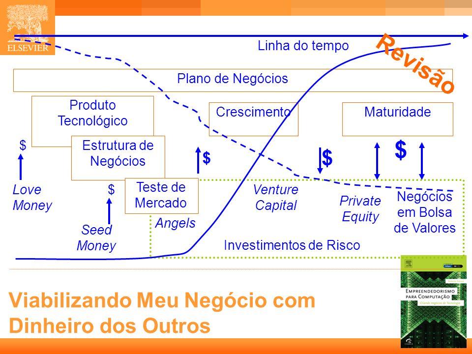37 Capa Viabilizando Meu Negócio com Dinheiro dos Outros Produto Tecnológico Estrutura de Negócios Crescimento $ Venture Capital $ Seed Money $Love Mo