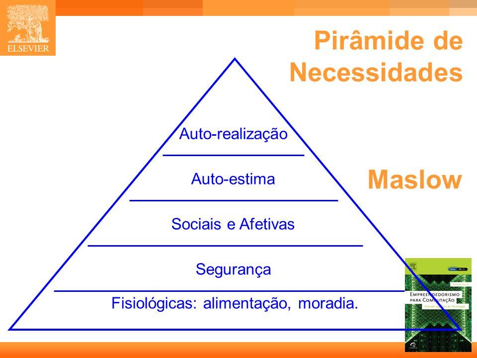 20 Capa Pirâmide de Necessidades Fisiológicas: alimentação, moradia. Segurança Sociais e Afetivas Auto-estima Auto-realização Maslow