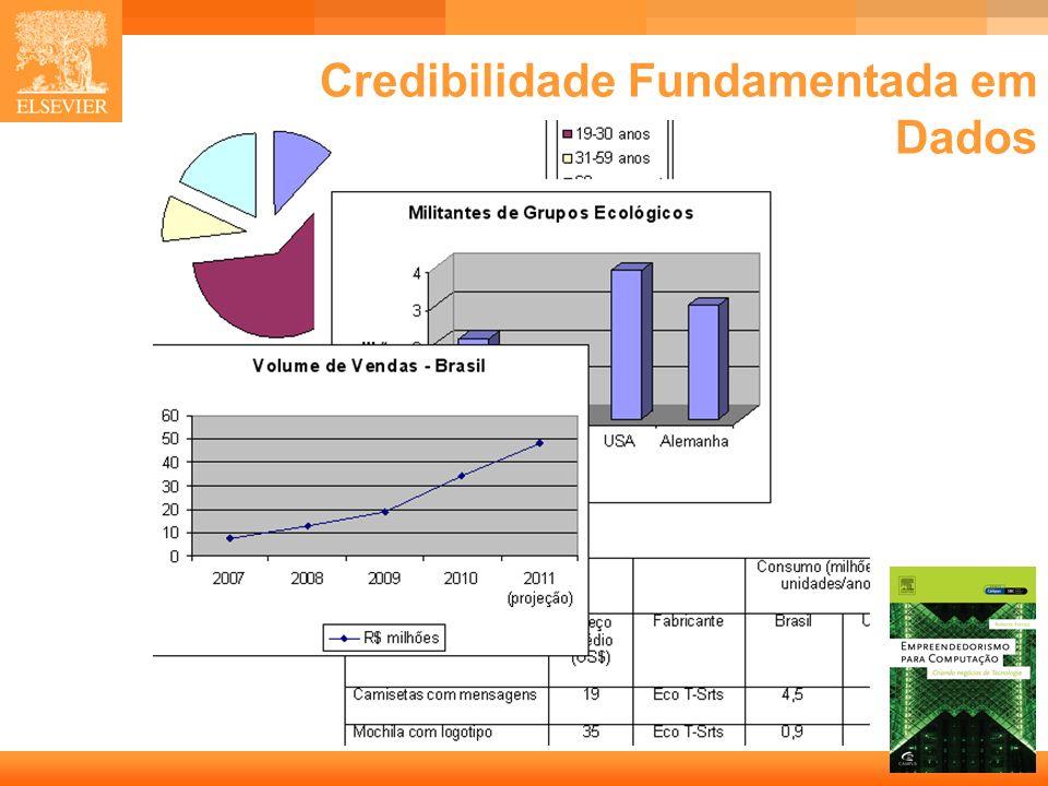 31 Capa Credibilidade Fundamentada em Dados