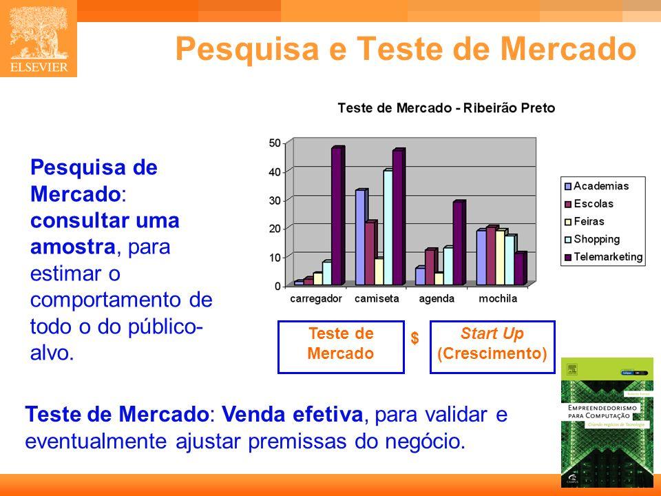 32 Capa Pesquisa e Teste de Mercado Pesquisa de Mercado: consultar uma amostra, para estimar o comportamento de todo o do público- alvo. Teste de Merc
