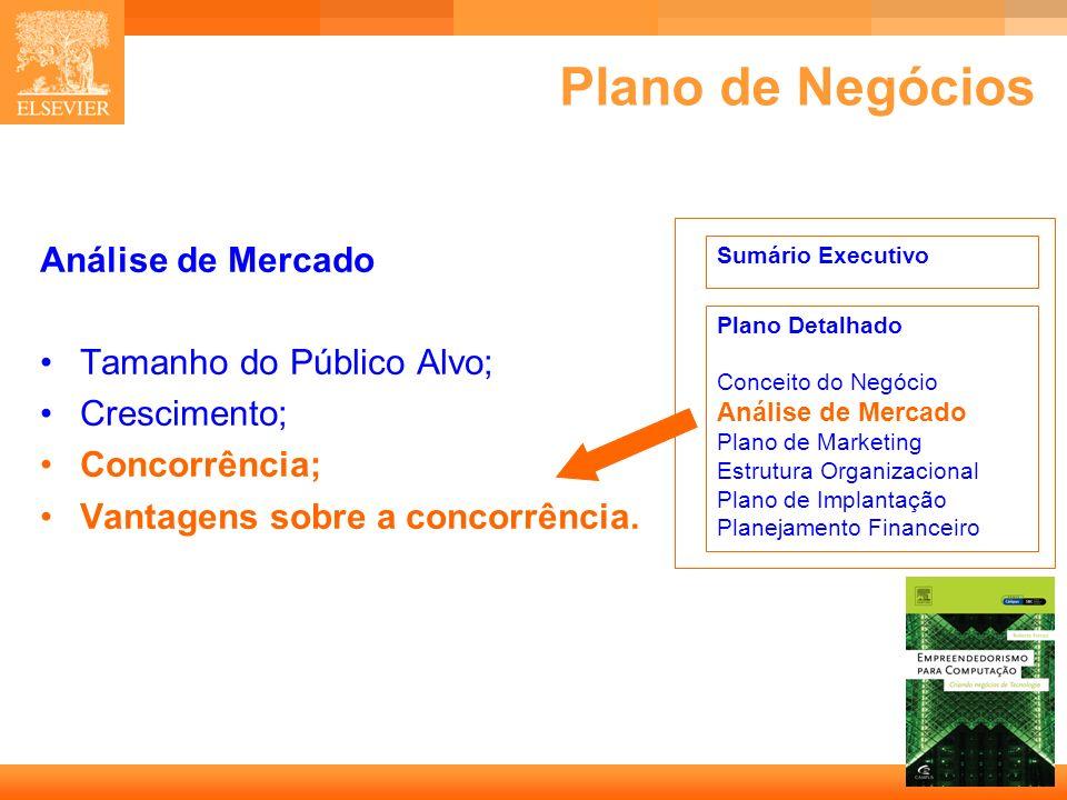 33 Capa Plano de Negócios Análise de Mercado Tamanho do Público Alvo; Crescimento; Concorrência; Vantagens sobre a concorrência. Sumário Executivo Pla