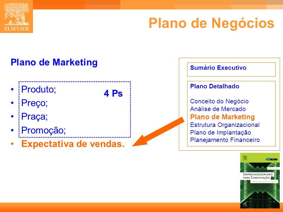 44 Capa Plano de Negócios Plano de Marketing Produto; Preço; Praça; Promoção; Expectativa de vendas. Sumário Executivo Plano Detalhado Conceito do Neg