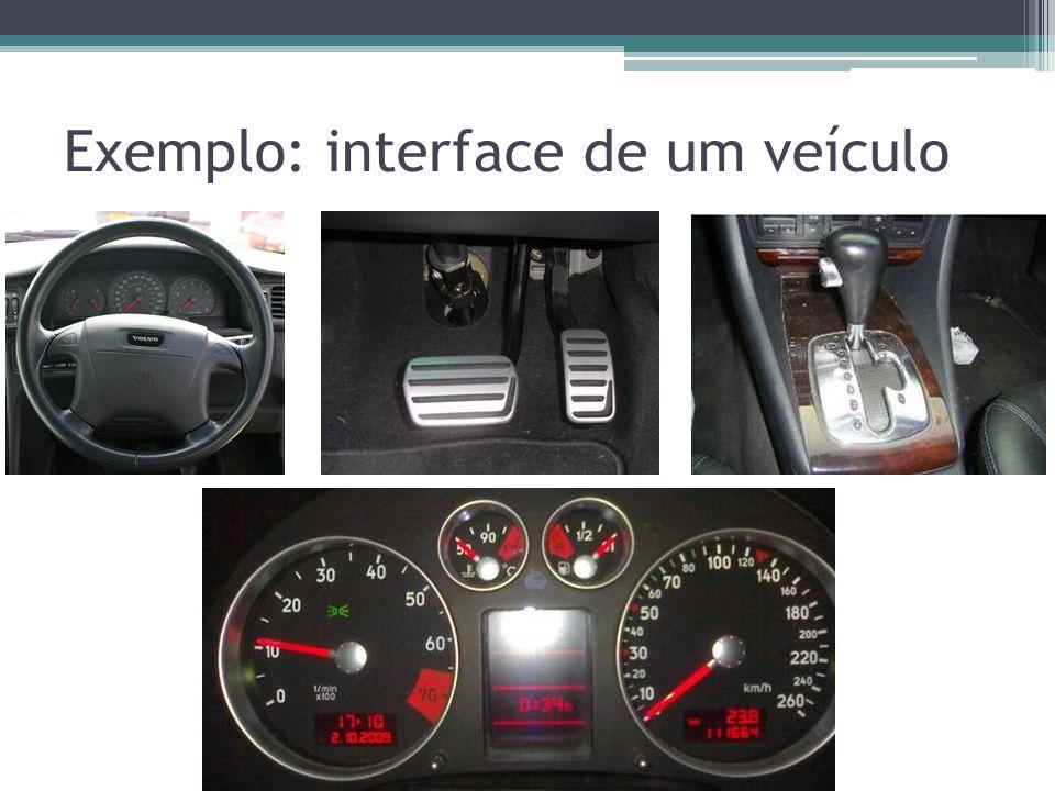 Exemplo: interface de um veículo