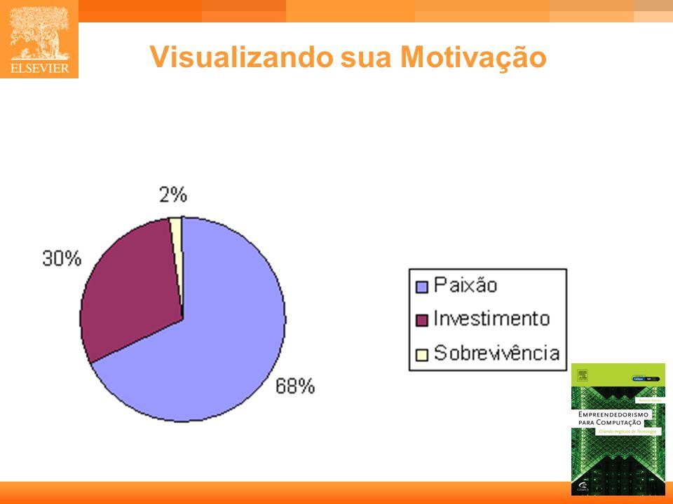 11 Capa Visualizando sua Motivação