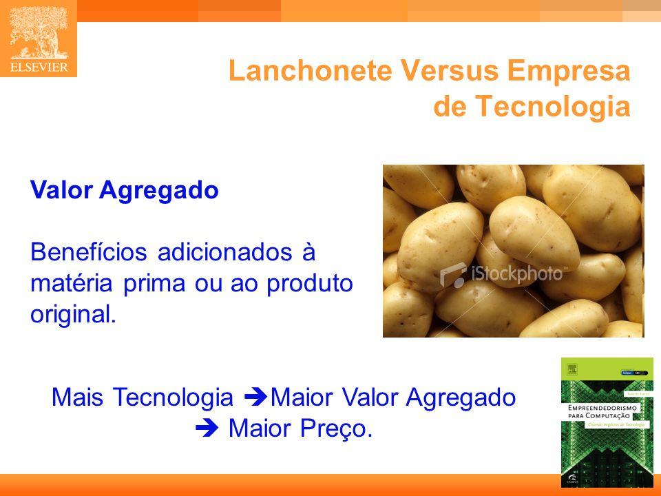 14 Capa Lanchonete Versus Empresa de Tecnologia Valor Agregado Benefícios adicionados à matéria prima ou ao produto original. Mais Tecnologia Maior Va