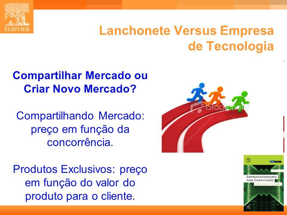 17 Capa Lanchonete Versus Empresa de Tecnologia Compartilhar Mercado ou Criar Novo Mercado? Compartilhando Mercado: preço em função da concorrência. P