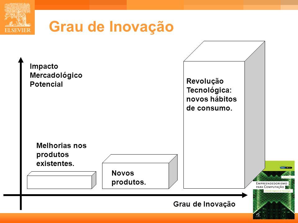 17 Capa Lanchonete Versus Empresa de Tecnologia Compartilhar Mercado ou Criar Novo Mercado.