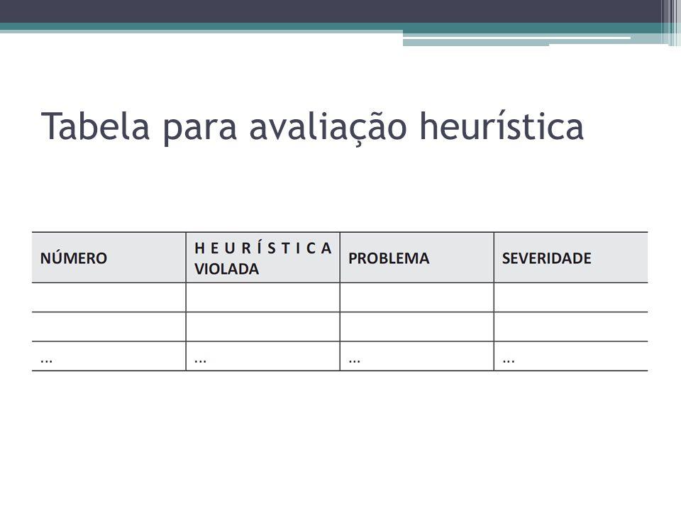 Tabela para avaliação heurística