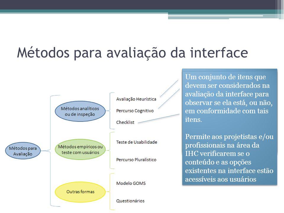 Métodos para avaliação da interface Examinar a interface e julgá-la de acordo com os princípios reconhecidos de usabilidade. Aplicado por 3 a 5 pessoa