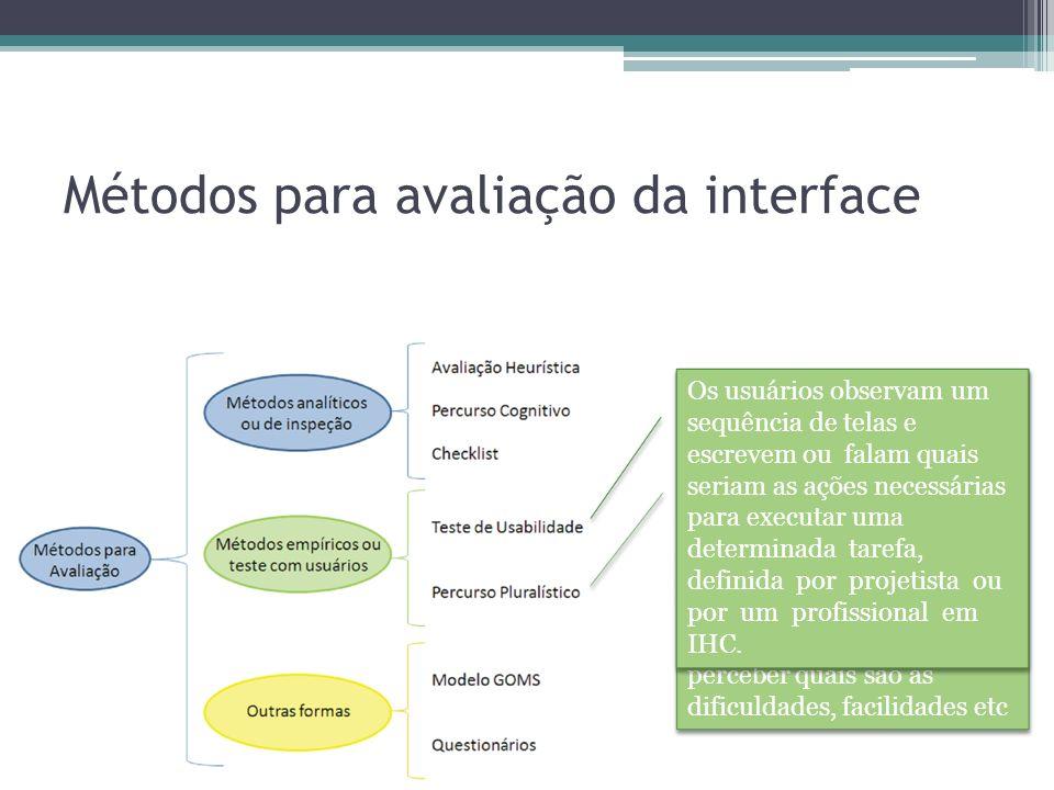 Métodos para avaliação da interface Observar o usuário executando algumas atividades em um determinado sistema. Esse é o principal ponto positivo dess