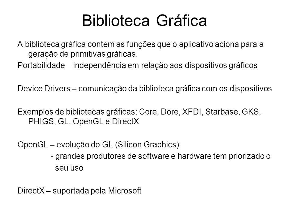 Biblioteca Gráfica A biblioteca gráfica contem as funções que o aplicativo aciona para a geração de primitivas gráficas. Portabilidade – independência