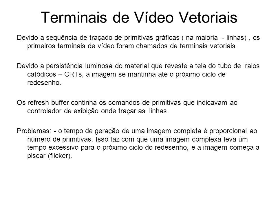Terminais de Vídeo Vetoriais Devido a sequência de traçado de primitivas gráficas ( na maioria - linhas), os primeiros terminais de vídeo foram chamados de terminais vetoriais.