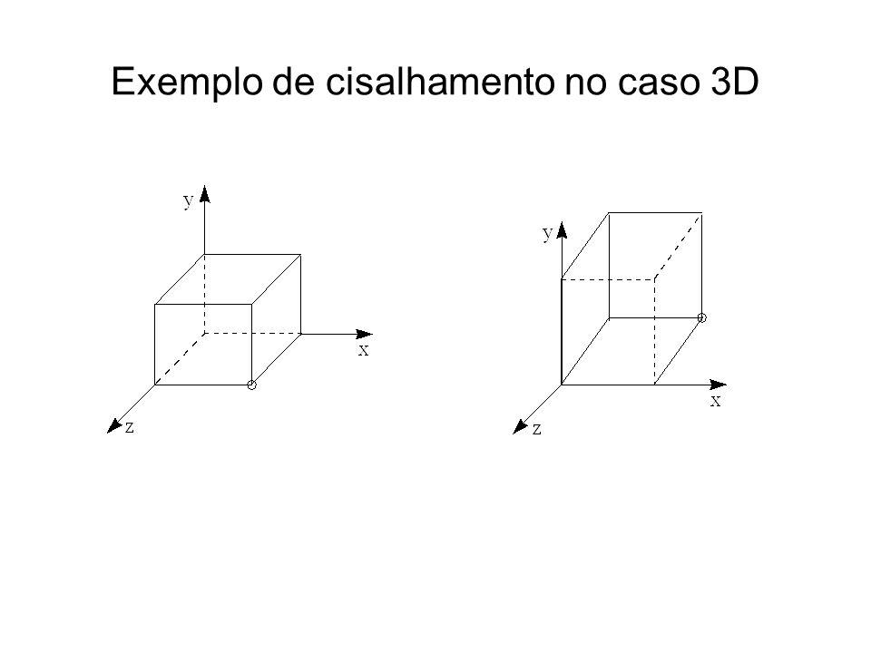 Exemplo de cisalhamento no caso 3D