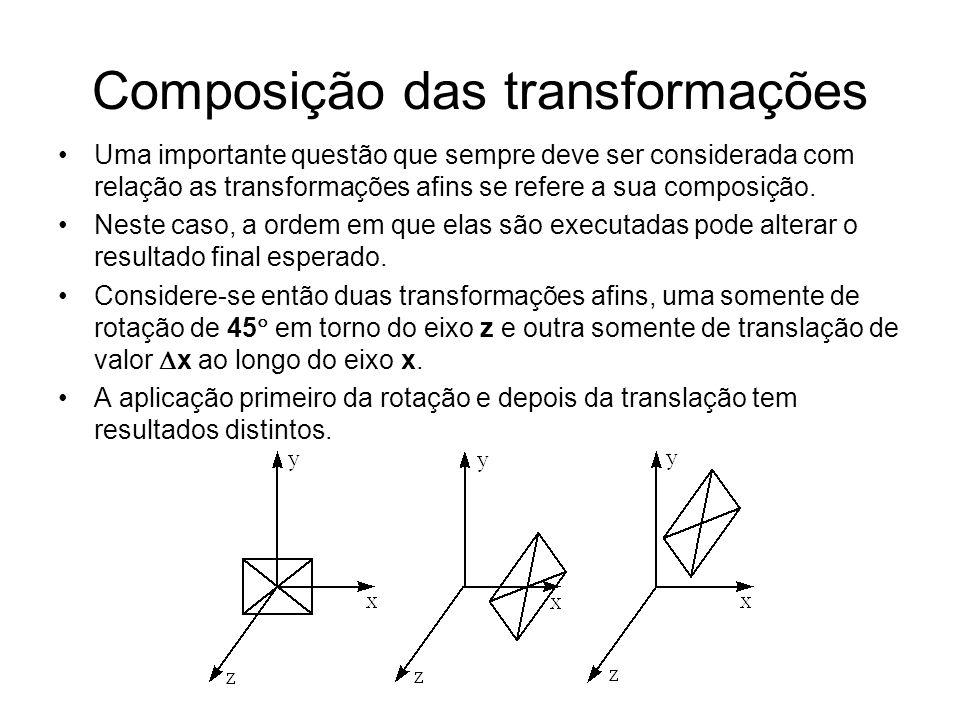 Composição das transformações Uma importante questão que sempre deve ser considerada com relação as transformações afins se refere a sua composição.