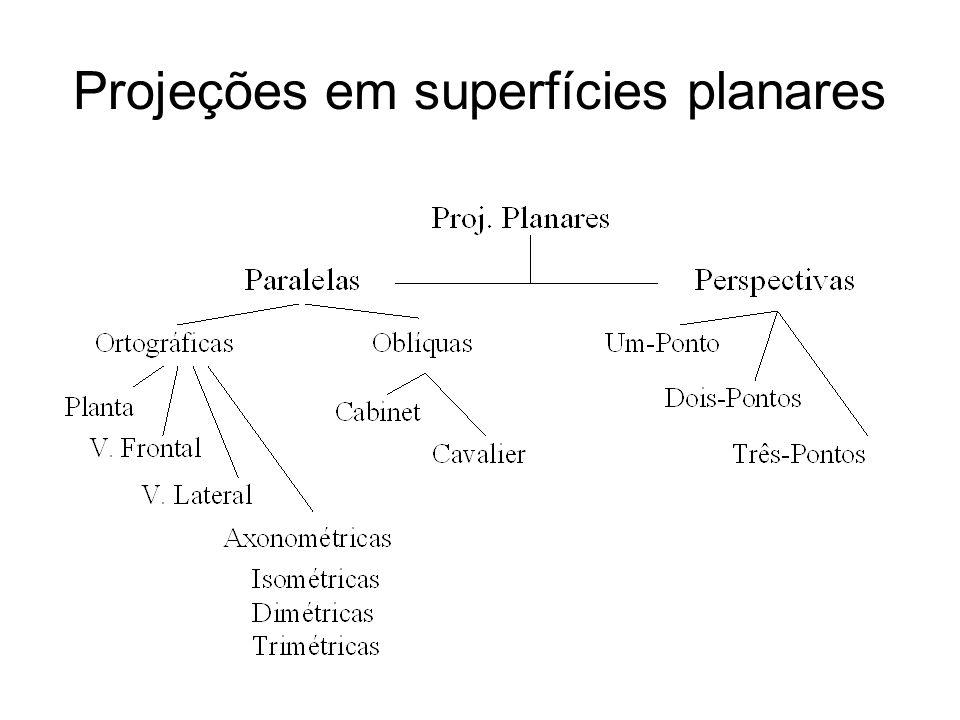 Projeções em superfícies planares