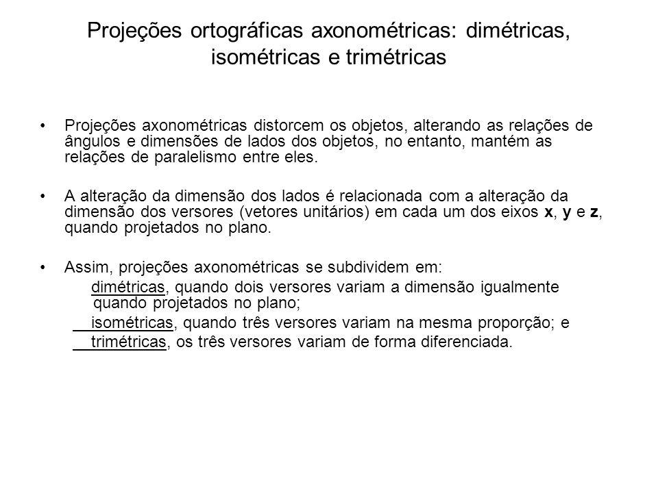 Projeções ortográficas axonométricas: dimétricas, isométricas e trimétricas Projeções axonométricas distorcem os objetos, alterando as relações de ângulos e dimensões de lados dos objetos, no entanto, mantém as relações de paralelismo entre eles.