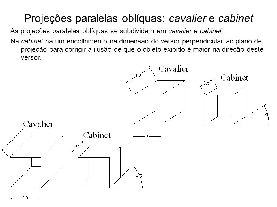 Projeções paralelas oblíquas: cavalier e cabinet As projeções paralelas oblíquas se subdividem em cavalier e cabinet. Na cabinet há um encolhimento na