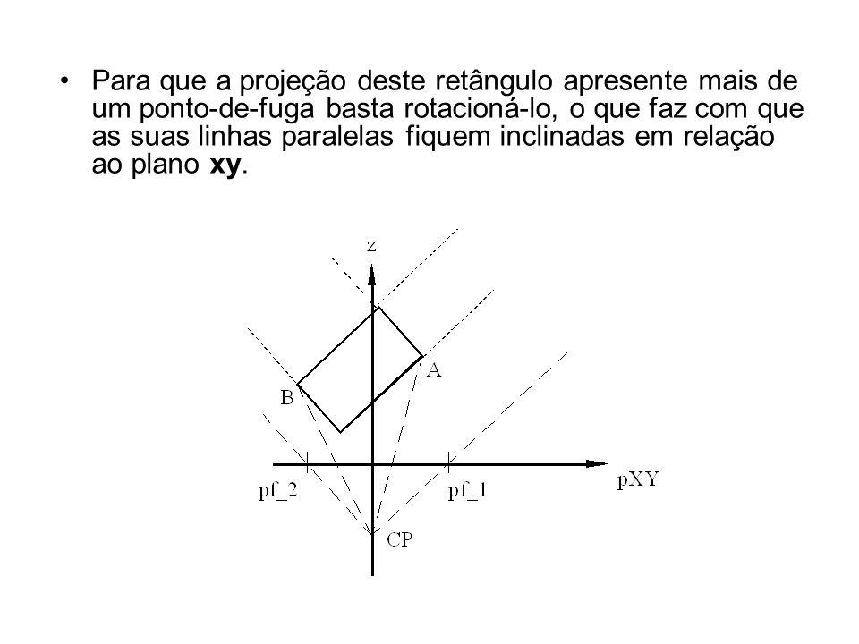 Para que a projeção deste retângulo apresente mais de um ponto-de-fuga basta rotacioná-lo, o que faz com que as suas linhas paralelas fiquem inclinada