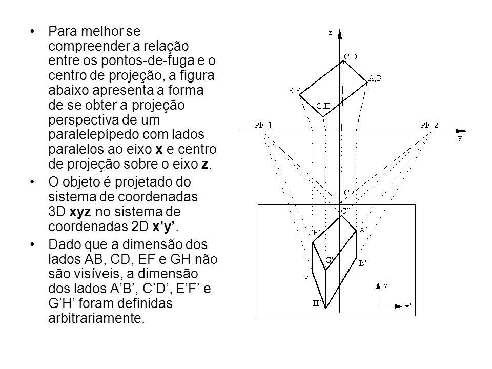 Para melhor se compreender a relação entre os pontos-de-fuga e o centro de projeção, a figura abaixo apresenta a forma de se obter a projeção perspect