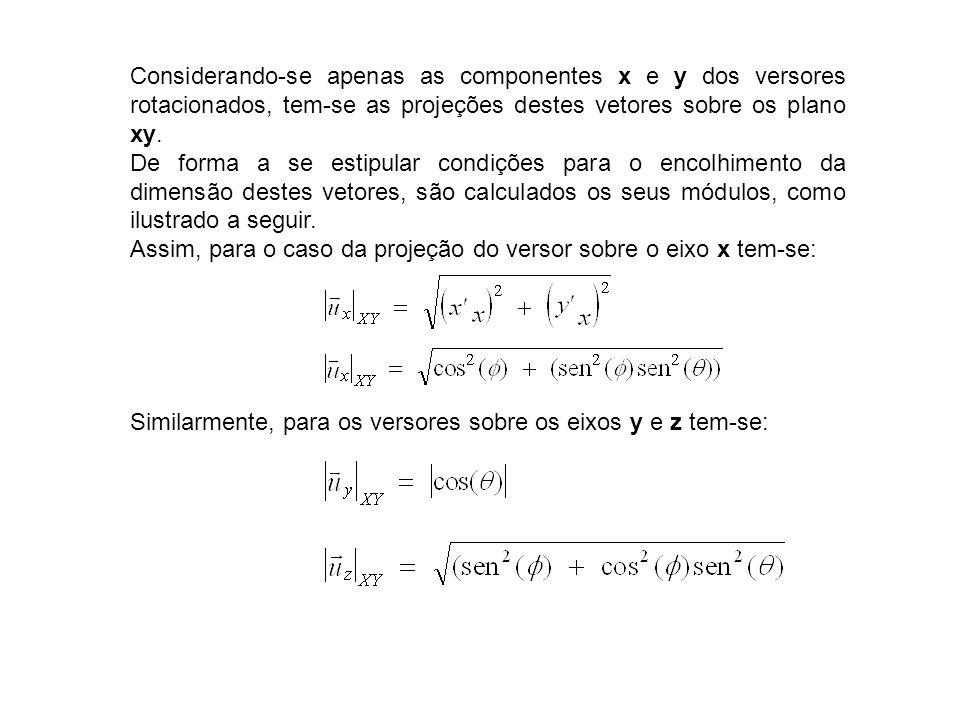 Considerando-se apenas as componentes x e y dos versores rotacionados, tem-se as projeções destes vetores sobre os plano xy. De forma a se estipular c