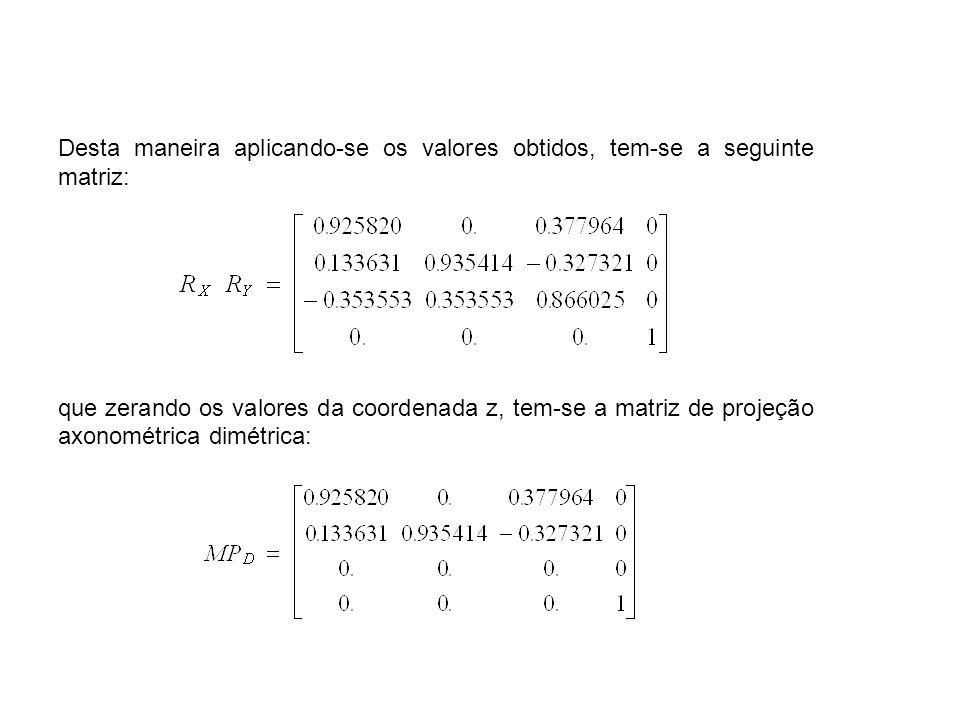 Desta maneira aplicando-se os valores obtidos, tem-se a seguinte matriz: que zerando os valores da coordenada z, tem-se a matriz de projeção axonométrica dimétrica: