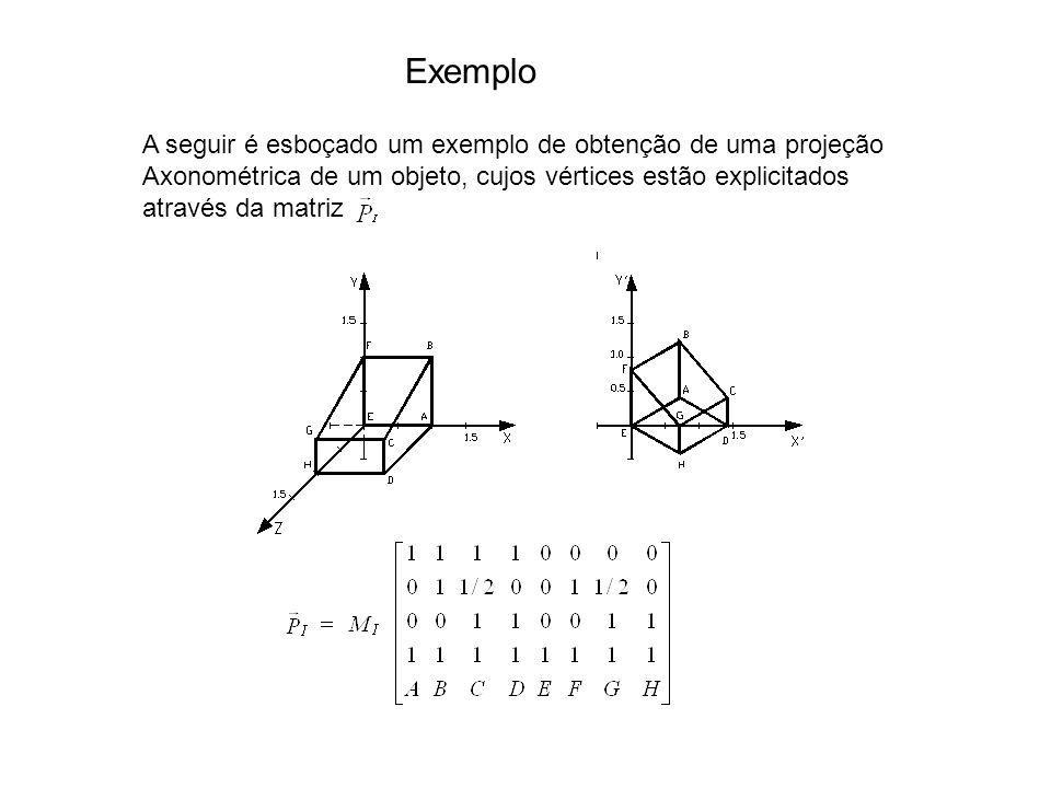Exemplo A seguir é esboçado um exemplo de obtenção de uma projeção Axonométrica de um objeto, cujos vértices estão explicitados através da matriz