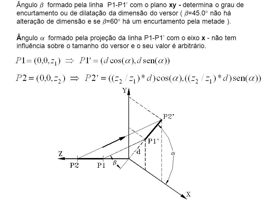 Ângulo formado pela linha P1-P1 com o plano xy - determina o grau de encurtamento ou de dilatação da dimensão do versor ( =45.0 não há alteração de dimensão e se =60 há um encurtamento pela metade ).