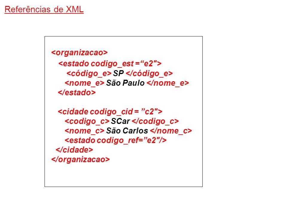 SP São Paulo SCar São Carlos Referências de XML
