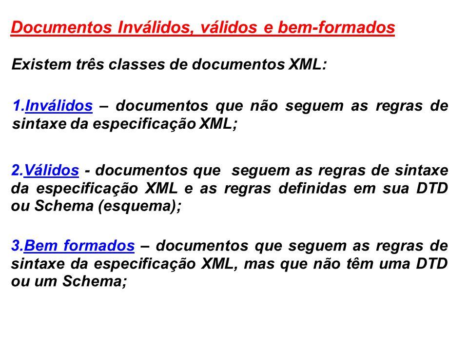 Documentos Inválidos, válidos e bem-formados Existem três classes de documentos XML: 1.Inválidos – documentos que não seguem as regras de sintaxe da especificação XML; 2.Válidos - documentos que seguem as regras de sintaxe da especificação XML e as regras definidas em sua DTD ou Schema (esquema); 3.Bem formados – documentos que seguem as regras de sintaxe da especificação XML, mas que não têm uma DTD ou um Schema;