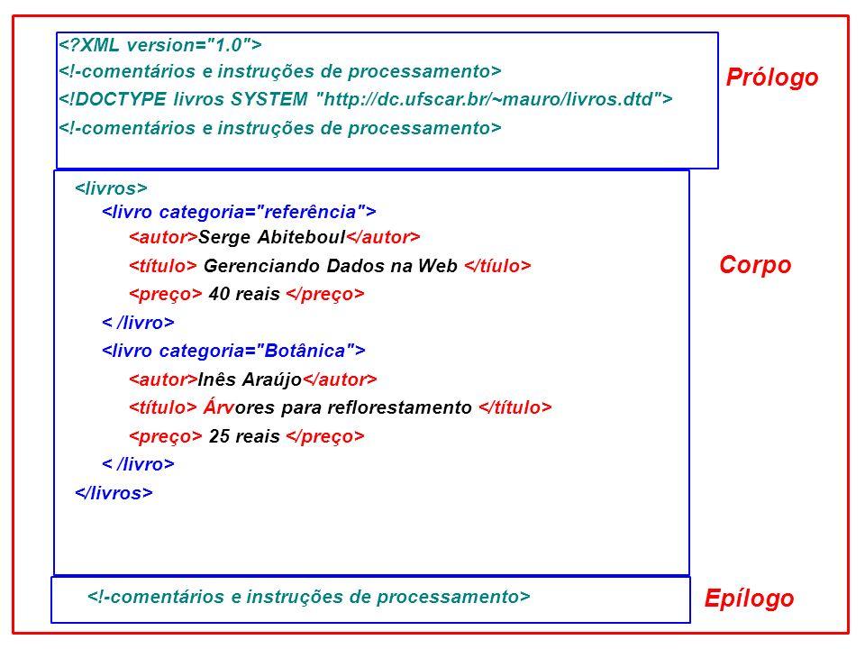 Serge Abiteboul Gerenciando Dados na Web 40 reais Inês Araújo Árvores para reflorestamento 25 reais Prólogo Corpo Epílogo