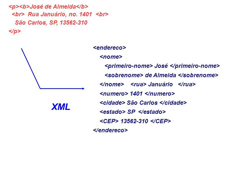 XML HTML 1.Novas marcas podem ser definidas à vontade; 2.Estruturas podem ser aninhadas a profundidades arbitrárias; 3.Um documento XML pode conter uma descrição opcional de sua gramática.