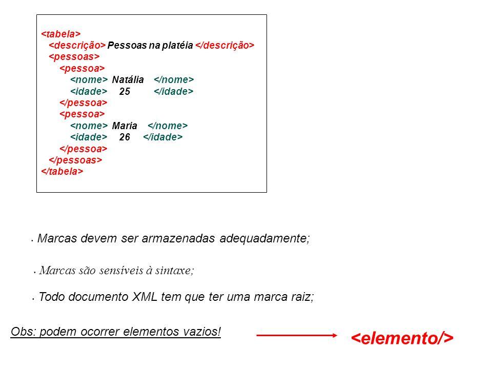 Marcas devem ser armazenadas adequadamente; Marcas são sensíveis à sintaxe; Todo documento XML tem que ter uma marca raiz; Obs: podem ocorrer elemento