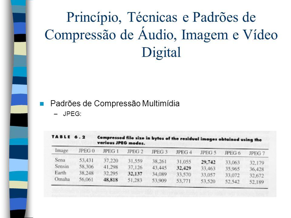 Princípio, Técnicas e Padrões de Compressão de Áudio, Imagem e Vídeo Digital Padrões de Compressão Multimídia –JPEG: