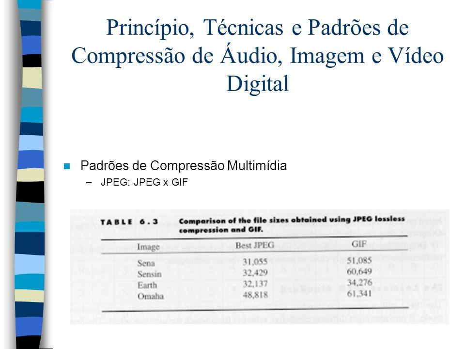 Princípio, Técnicas e Padrões de Compressão de Áudio, Imagem e Vídeo Digital Padrões de Compressão Multimídia –JPEG: JPEG x GIF