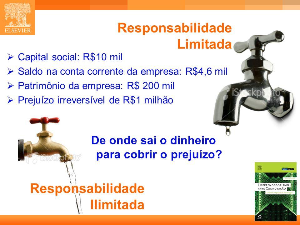 11 Capa Responsabilidade Ilimitada Responsabilidade Limitada Capital social: R$10 mil Saldo na conta corrente da empresa: R$4,6 mil Patrimônio da empr