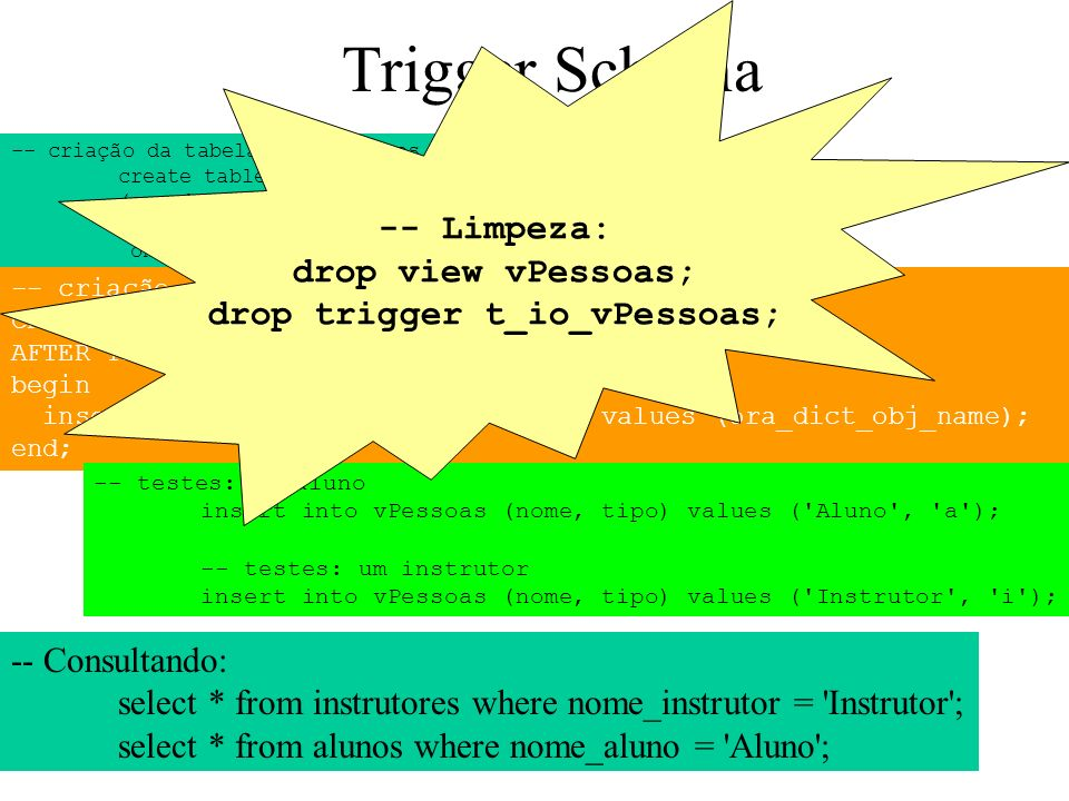 Trigger Schema -- criação da tabela de registros create table GuardaTruncates (quando date default sysdate, quem varchar2(20) default user, onde varch