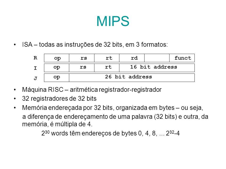 MIPS ISA – todas as instruções de 32 bits, em 3 formatos: Máquina RISC – aritmética registrador-registrador 32 registradores de 32 bits Memória endere