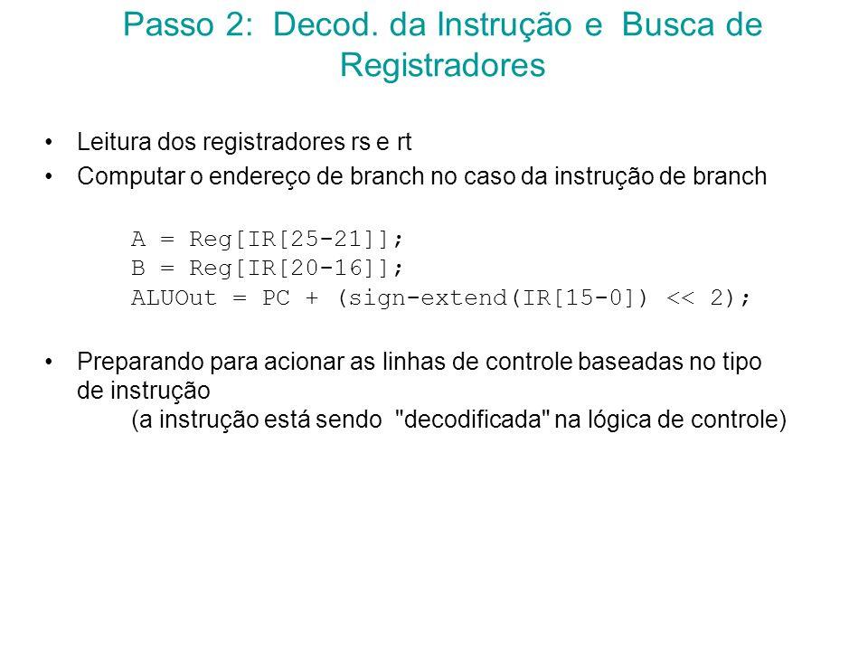 Leitura dos registradores rs e rt Computar o endereço de branch no caso da instrução de branch A = Reg[IR[25-21]]; B = Reg[IR[20-16]]; ALUOut = PC + (