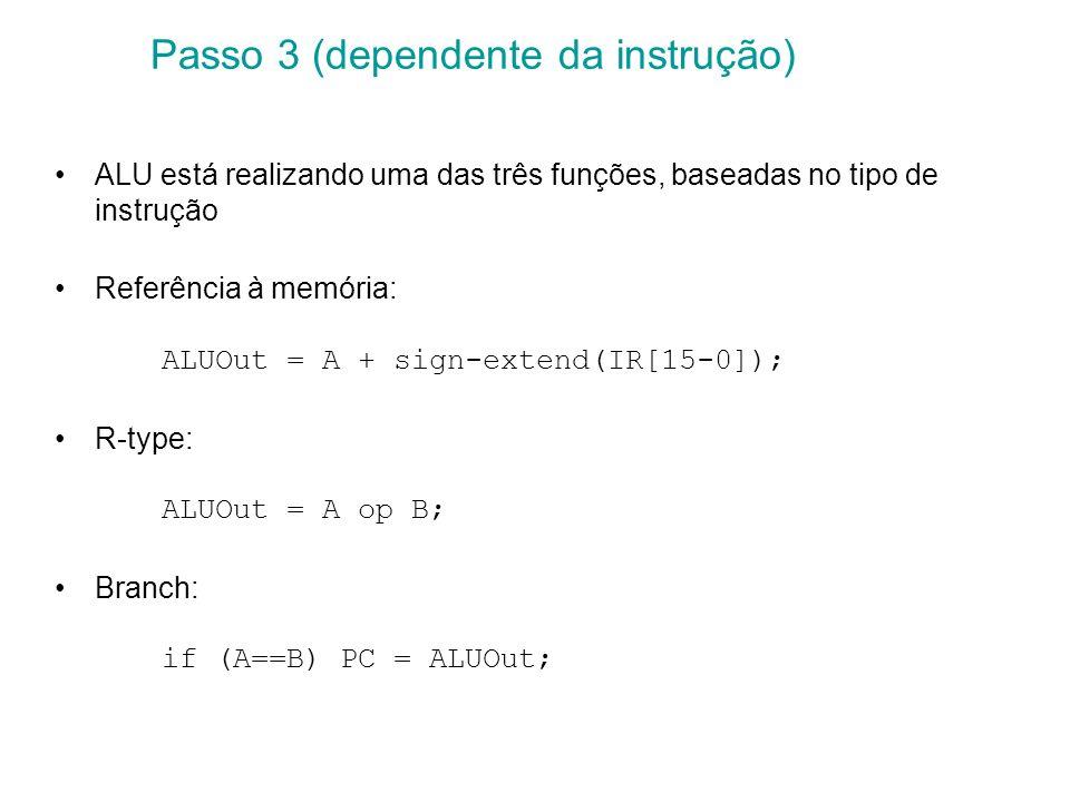ALU está realizando uma das três funções, baseadas no tipo de instrução Referência à memória: ALUOut = A + sign-extend(IR[15-0]); R-type: ALUOut = A o