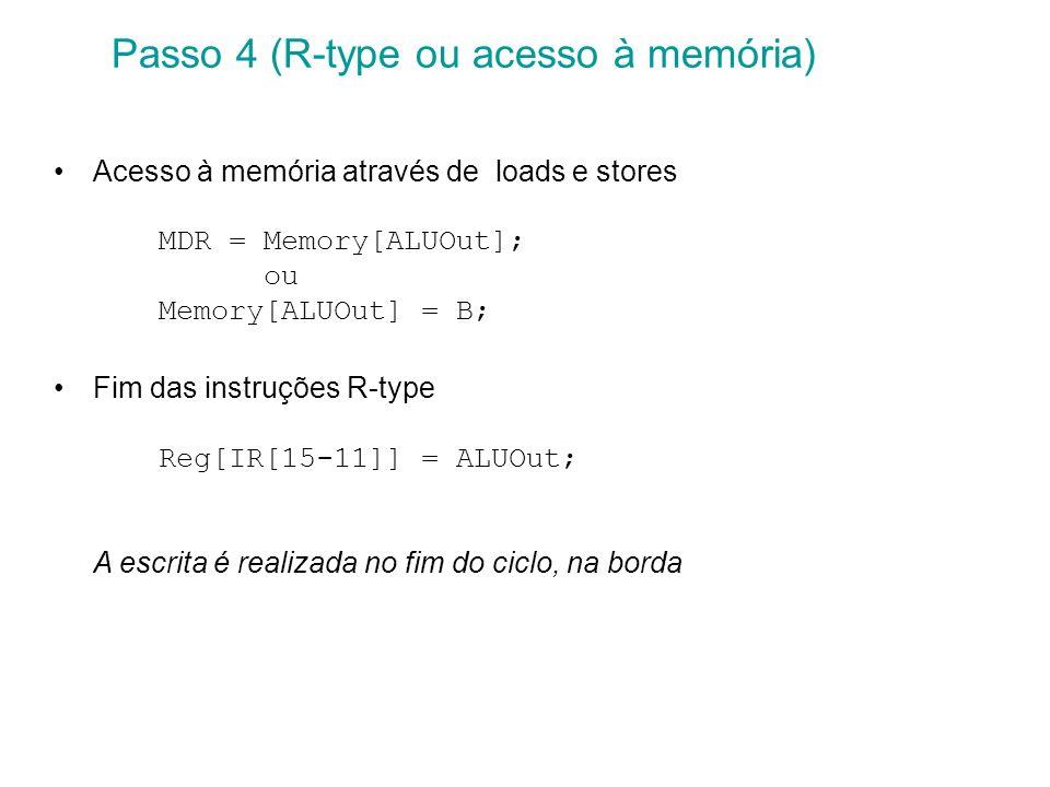 Acesso à memória através de loads e stores MDR = Memory[ALUOut]; ou Memory[ALUOut] = B; Fim das instruções R-type Reg[IR[15-11]] = ALUOut; A escrita é