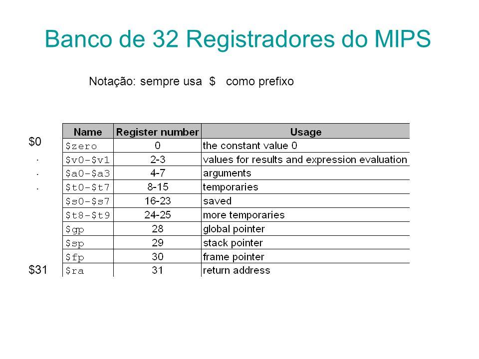 Banco de 32 Registradores do MIPS Notação: sempre usa $ como prefixo $0...... $31