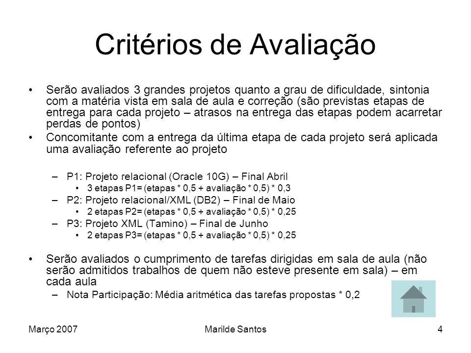 Março 2007Marilde Santos5 Divisão das turmas em grupos Turma A – quintas às 14:00 hs Turma B – quintas às 16:00 hs Turma C – sextas às 08:00 hs Turma D – sextas às 10:00 hs