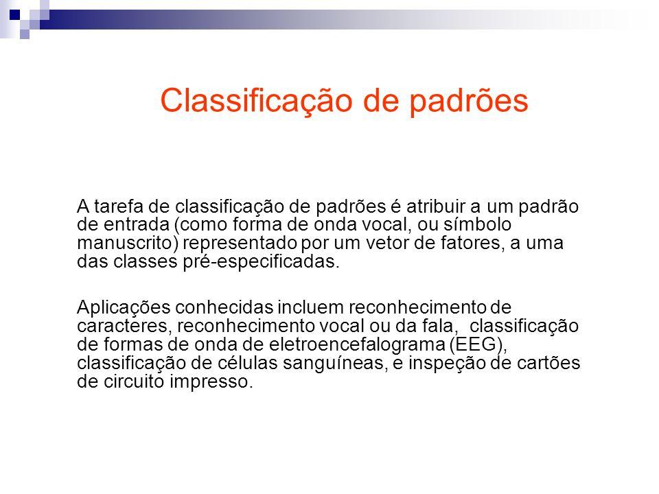 Classificação de padrões A tarefa de classificação de padrões é atribuir a um padrão de entrada (como forma de onda vocal, ou símbolo manuscrito) repr