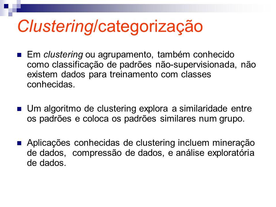 Clustering/categorização Em clustering ou agrupamento, também conhecido como classificação de padrões não-supervisionada, não existem dados para trein
